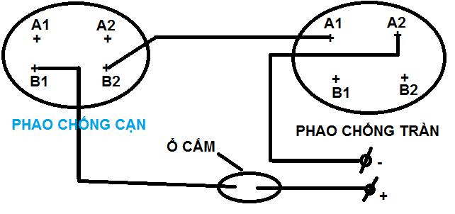 Description: http://suabonnuoc.com/upload/images/so-do-dau-noi-phao-chong-can.png