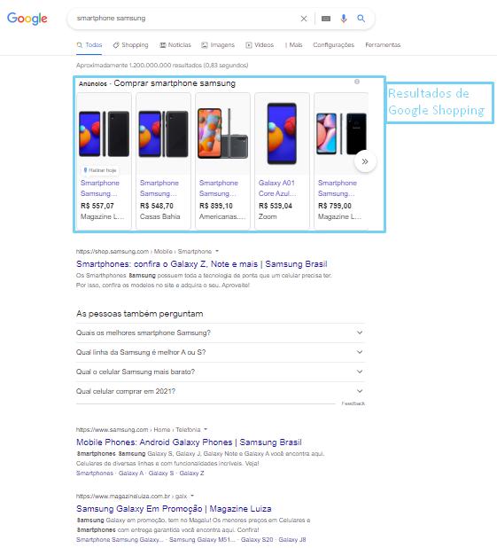 google shopping como funciona os resultados
