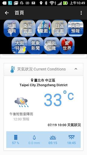 台灣雨學天氣