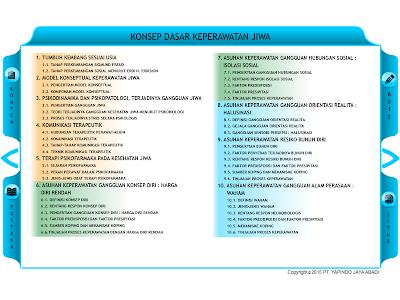 Keperawatan Jiwa untuk Member screenshot 4
