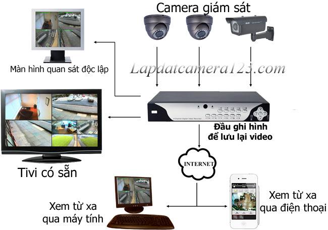 lắp đặt camera tại hà nội 2 lắp đặt camera tại hà nội Dịch vụ lắp đặt camera tại Hà Nội k0u RaF1f7cYdpXZp6KgBDnefdInUYnaqJQWCmi0jskJsKkh6vELduRbYoRj3ag5dKnmcwP9 CJOCVClL4m2dLIMdBQfVlkEBfoMomrBR86Vxao2CrmBov8lL3jrkL kBXd y97fENoM6Dj80AetF3hDIddU7mHV50v86u2tz f73e5GPDJ69QLati id5aI5W sONQAigSwrretAGYGaw1 F4M O6O8JFDPC52EmdrTT4l etspYMqD82kgmSVlgqDuZeCOZd84YnMWUSERaqo4bhsZpGUwZACYZ0HjVDieOK TiQPghdESte93HJbxbhK0p2EttsGwOYygHJ9gWNwjD1oWRopmH66Lbia06l1yKYyvqbk9Jn9YKDbkkd5lWYxrK0bXiG9XaPPaptocYYC3k5xXZvyHzRE510SzD4Bmk6rtnKSNRxITYUCL1B0SY6VsCCRZ 4k1oAK3IRGOXpvM0t5izqg0ZIZfVfDdfYQNYt6RyfFFeDZvVCXpN2cKZUpxtz7pUHR7w7a4VHYrJN4MjOy UrvJbJytrkE3cZenMVb2HJoFs0ZAbVxTHcHiMDb2 IW27kdlvP5pMahVut uned07viG0jdac Sf3REqyd hTCGK bG37mQVatnck JeUNpGgq3qbRuofyHcZtZ KhBHCSF Gp29o6AXFfyYGw w650 h456 no