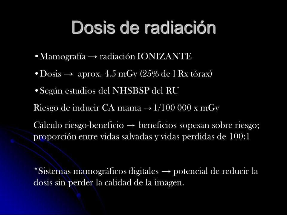 Dosis de radiación Infografía.jpg