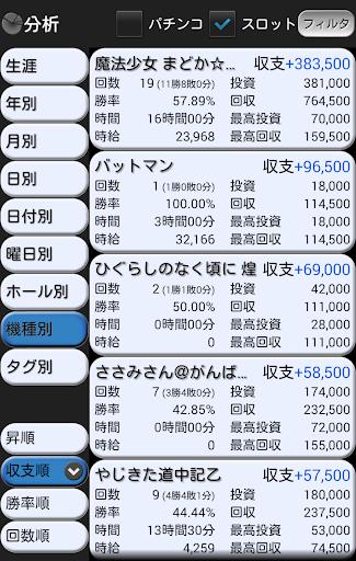無料财经Appのぱち簿 パチンコ&パチスロ収支管理|記事Game