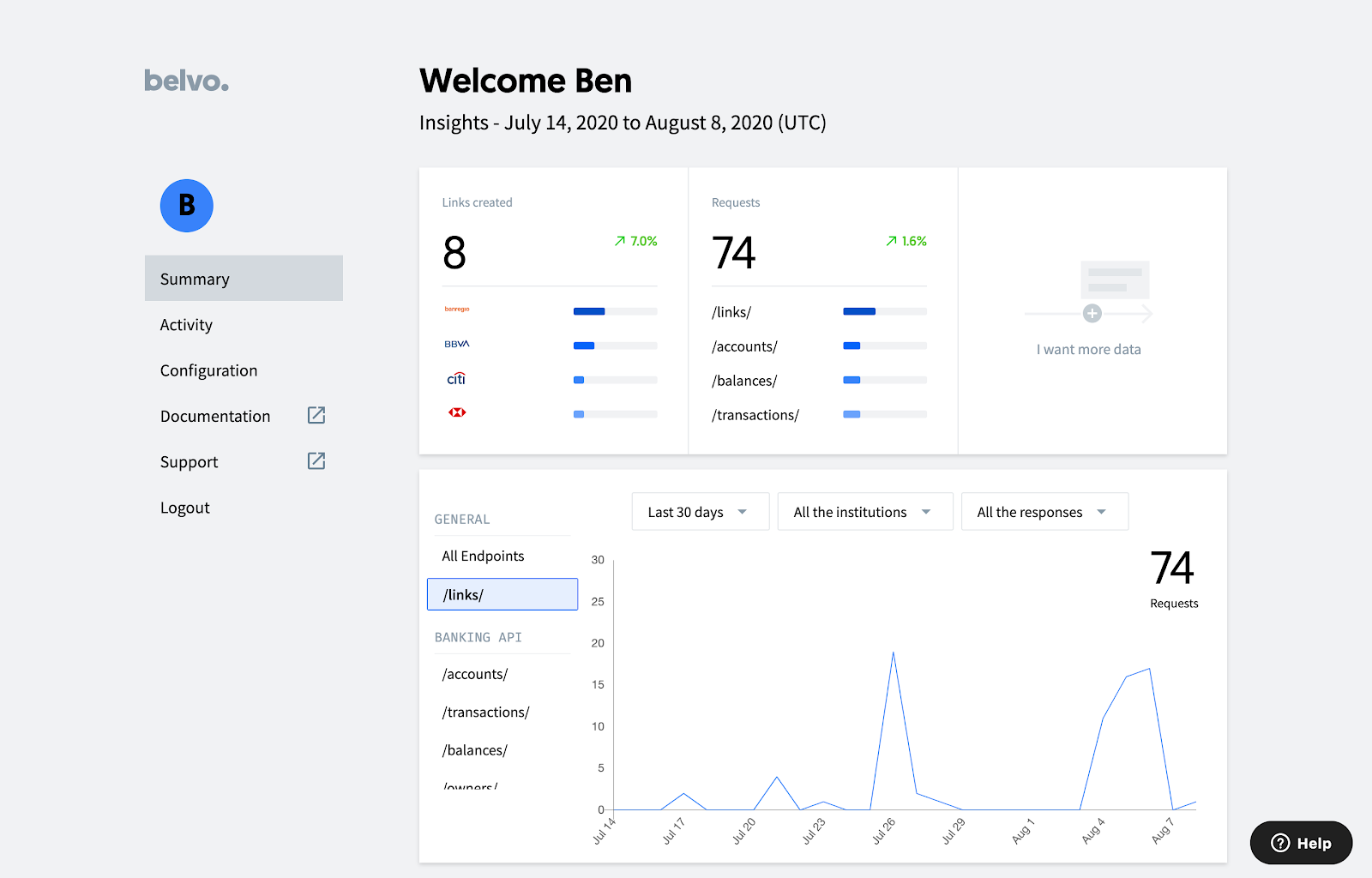 belvo_dashboard