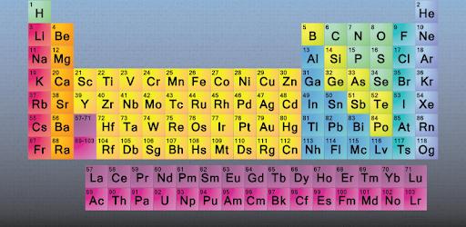 Chemistry Periodic Table Element Quiz