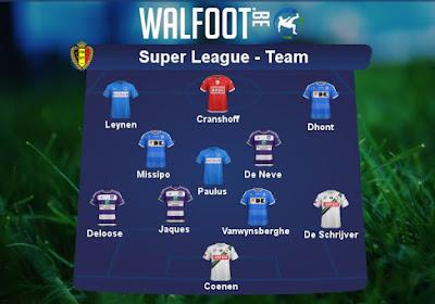 Voici notre équipe type en Super League