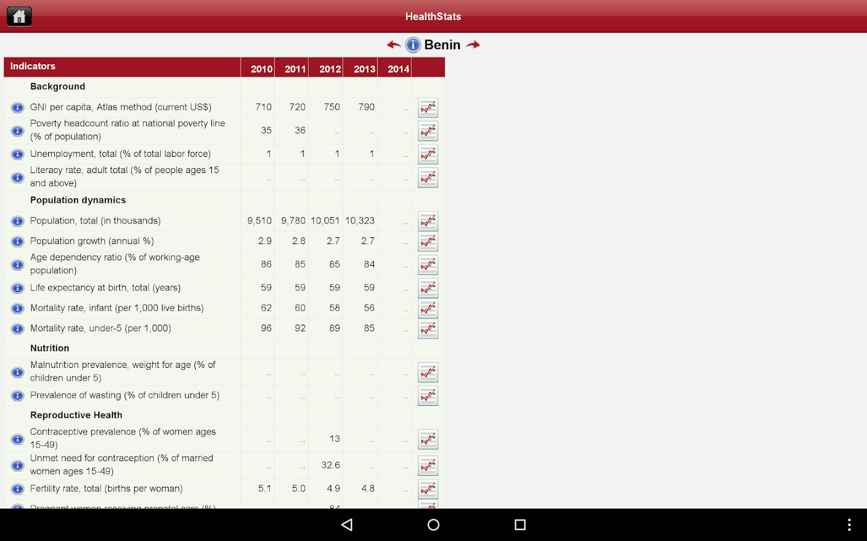 HealthStats DataFinder- screenshot