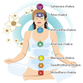 Chakra Reference Guide eBook