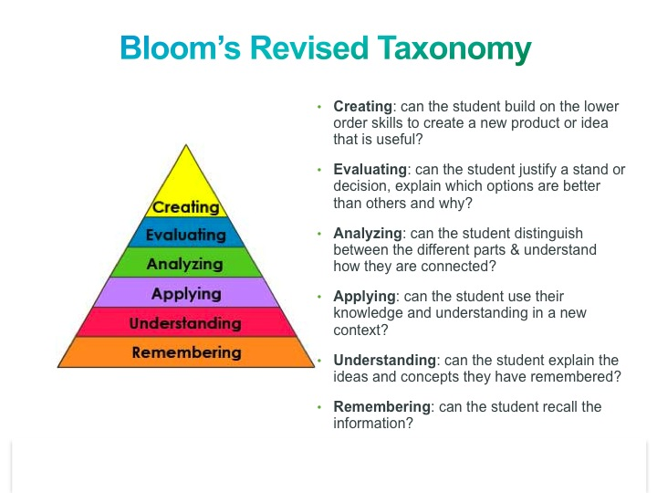 Bloom's revised.jpg