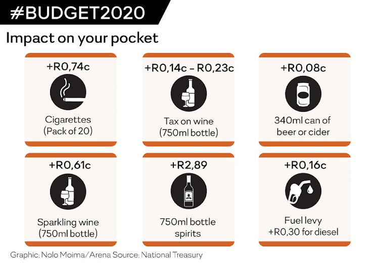 Bubbly lovers and cigarette smokers are about to feel the pinch, following yet another tax increase by Finance Minister Tito Mboweni on Wednesday.