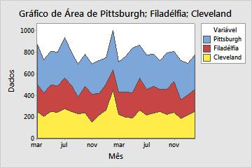 gráfico de área.png