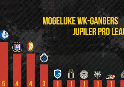 Wat een weelde uit de Jupiler Pro League