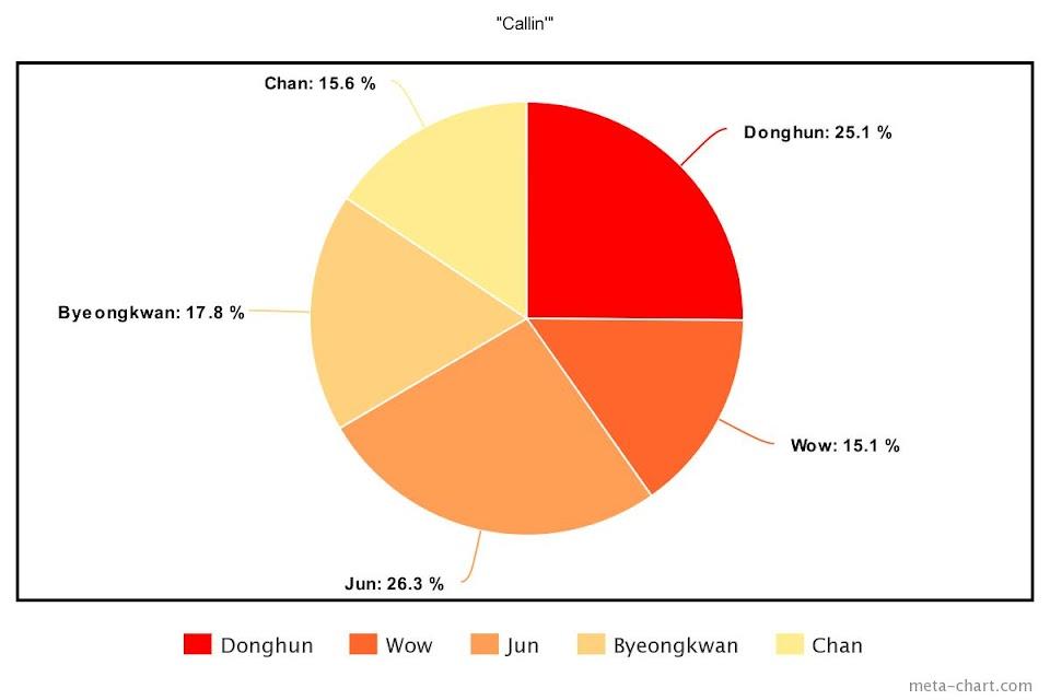 meta-chart - 2021-04-20T193141.800