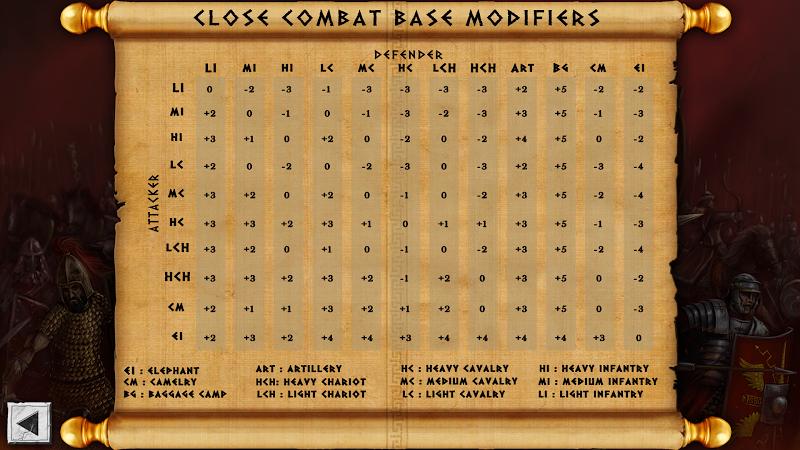 Battles of the Ancient World Screenshot 2