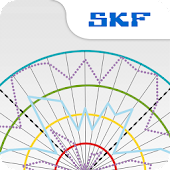 DataCollect by SKF