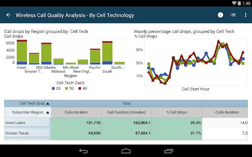 SAS® Mobile BI- screenshot thumbnail
