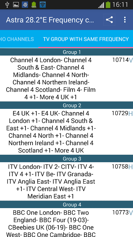 List of astra frequencies and channels ~ Satellite
