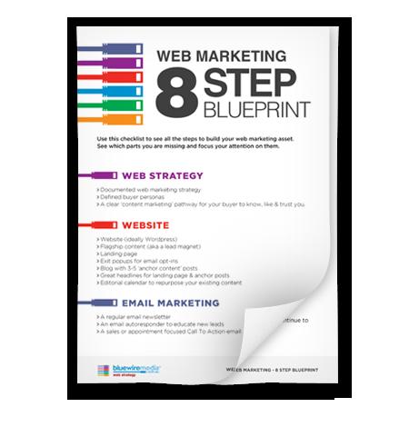 Web marketing 8 step blueprint malvernweather Choice Image