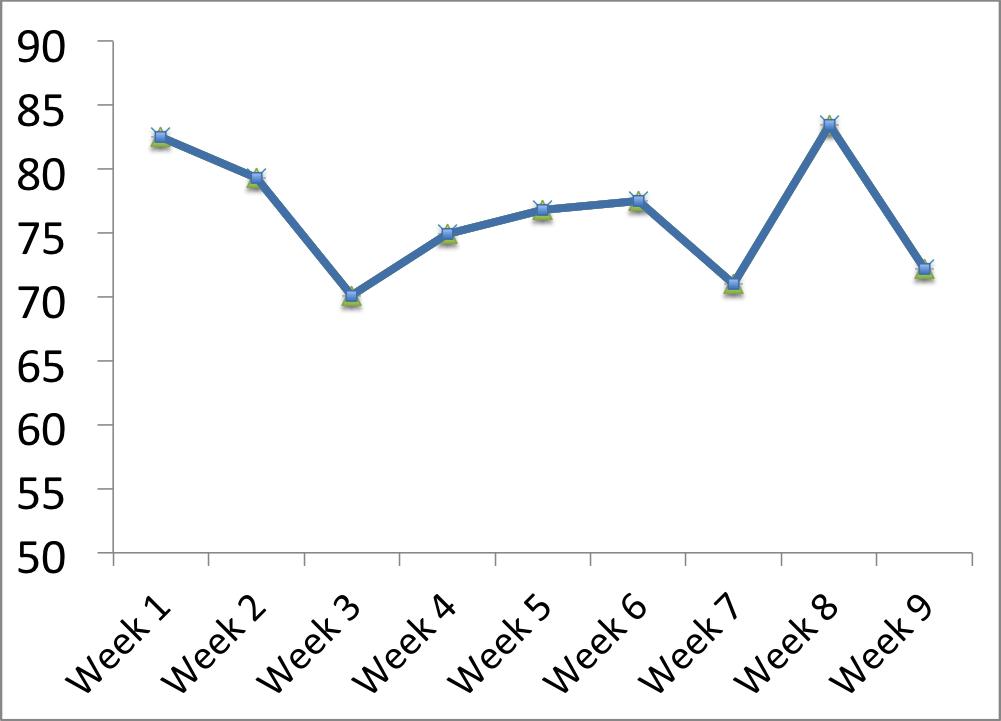 Run-chart-1.png