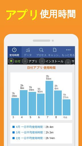 Goclean- データ通信量 アプリ 使用時間
