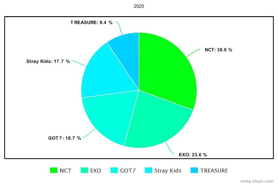 meta-chart - 2021-03-22T212139.268