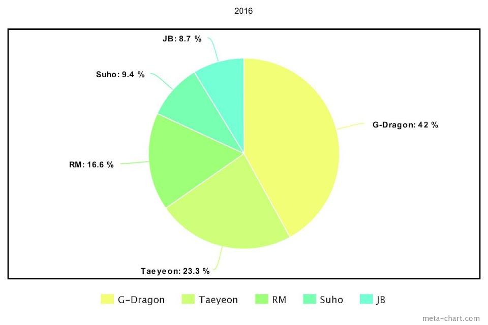 meta-chart - 2021-02-22T183705.324