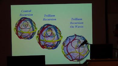 Photo: From Douglas Burkholder's talk.