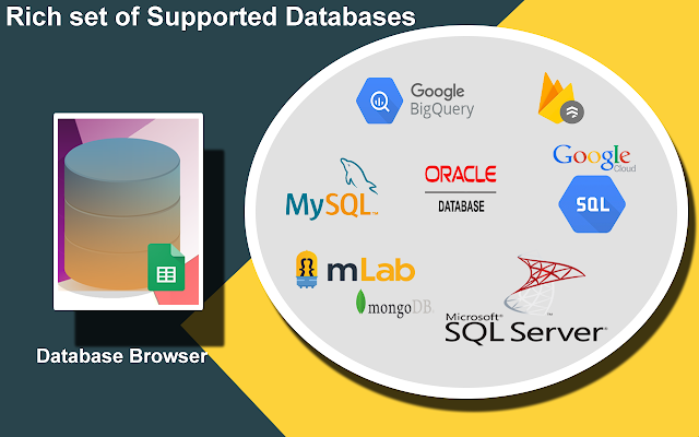 Database Browser - G Suite Marketplace