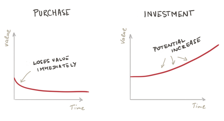 When it comes to knowledge, think like an investor