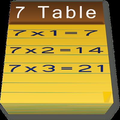 Learn 7 Multiplication Table