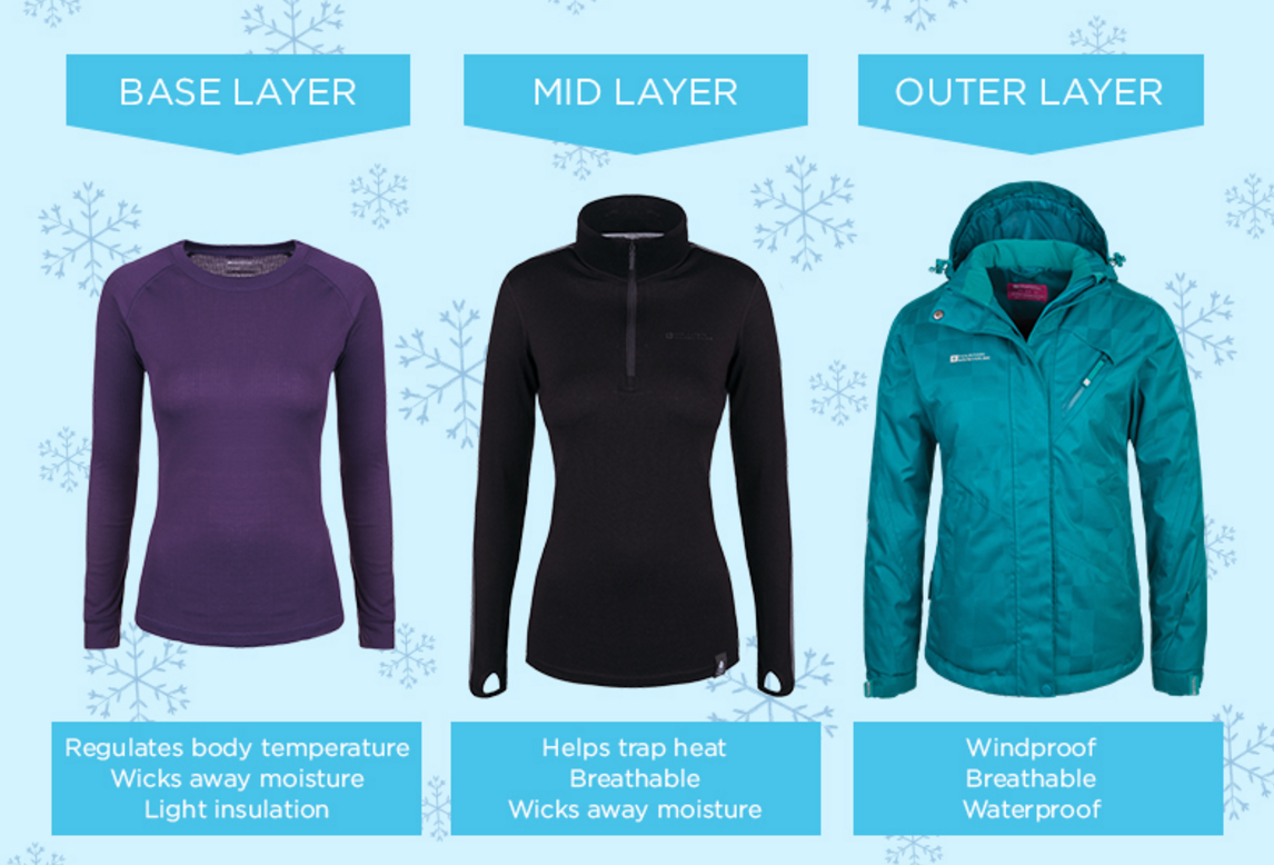 winter workout clothes layers