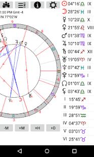 Astrological Charts Lite - náhled