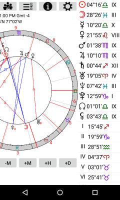 Astrological Charts Lite - screenshot