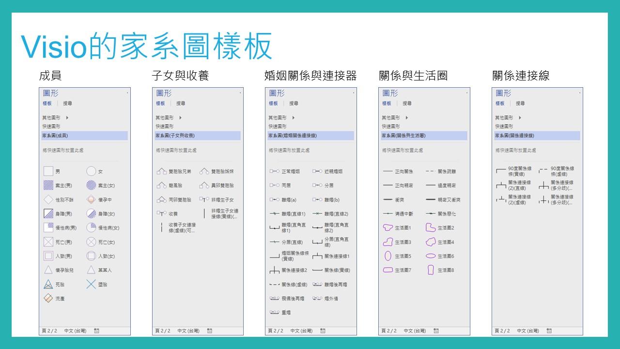 [活動紀錄] 2016「非營利組織資訊科技運用」座談會|科技濃湯 TechSoup Taiwan