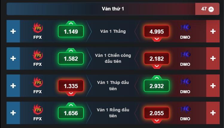 Các loại hình cá cược eSports