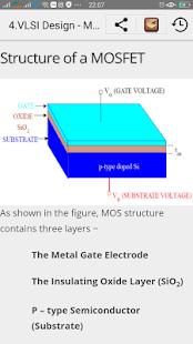 Learn VLSI Design - náhled
