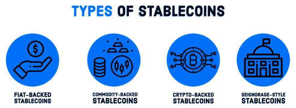 Что такое Stablecoin? Особенности и риски