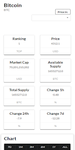 Bitcoin Price Chart History Cryptocurrency Prices- screenshot thumbnail