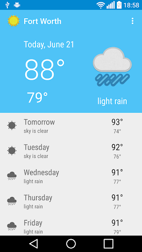 Weather in Fort Worth Texas