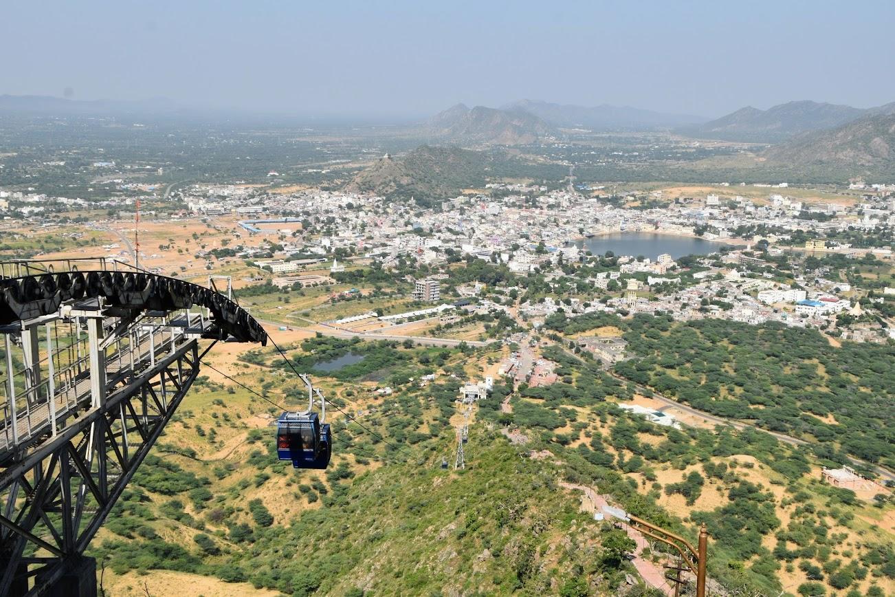 que ver y hacer en Pushkar