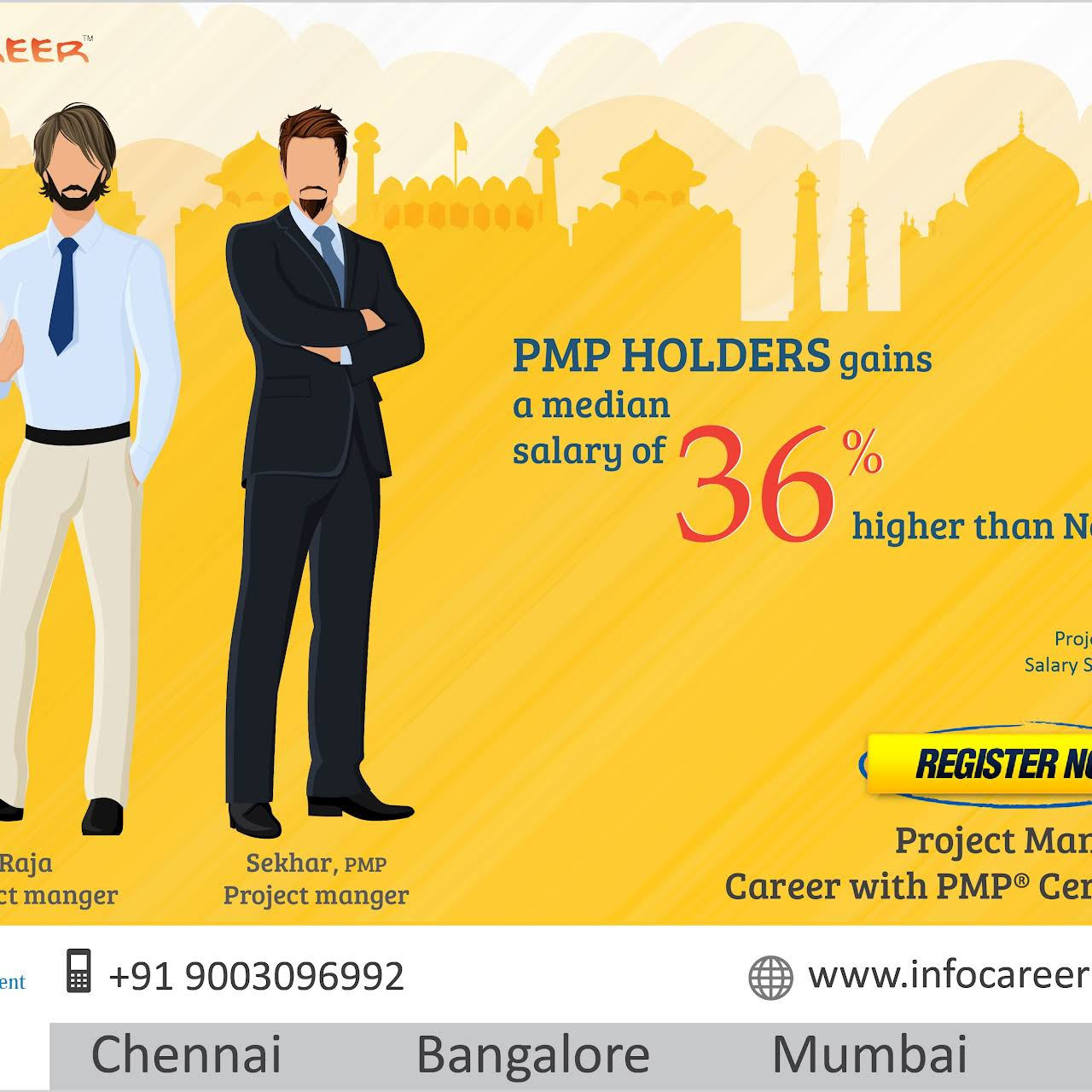 Infocareer Private Limited Pmp Training Consulting Training And