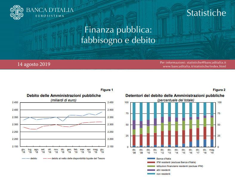 Finanza pubblica. Agosto 2019