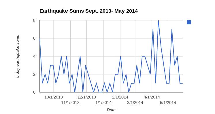 earthquake fin pol adj 1214 5 dayni.png