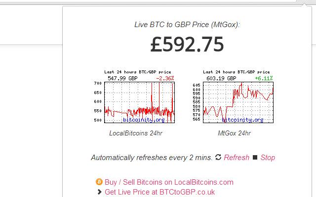 Bitcoin to GBP Price Ticker