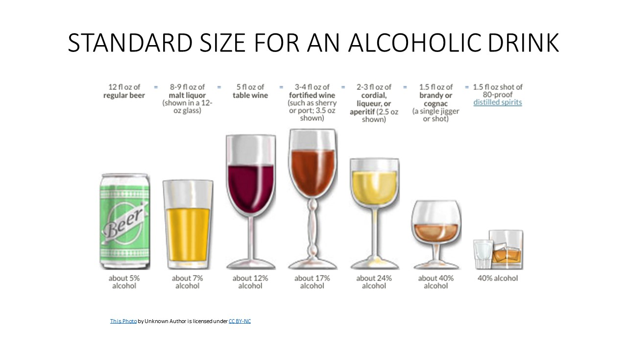 A Healthy Relationship with Alcohol