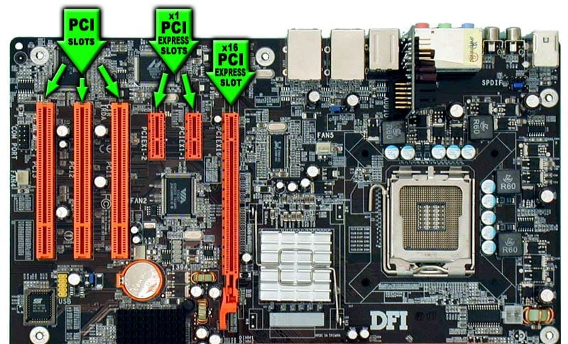 What's PCI or PCIe Card & Why We Actually Need It