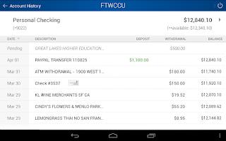 Screenshot of FTWCCU