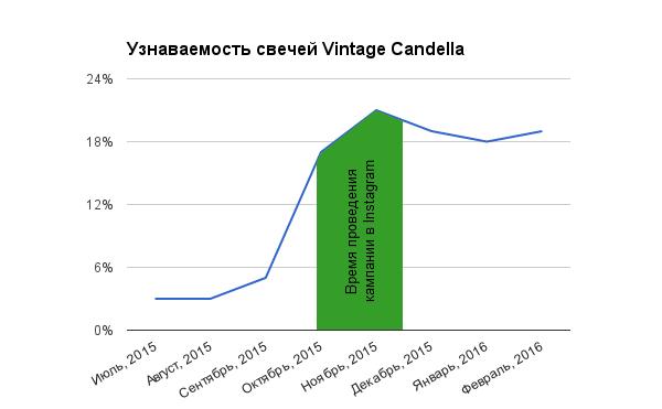 Vintage Candella data 1.jpg