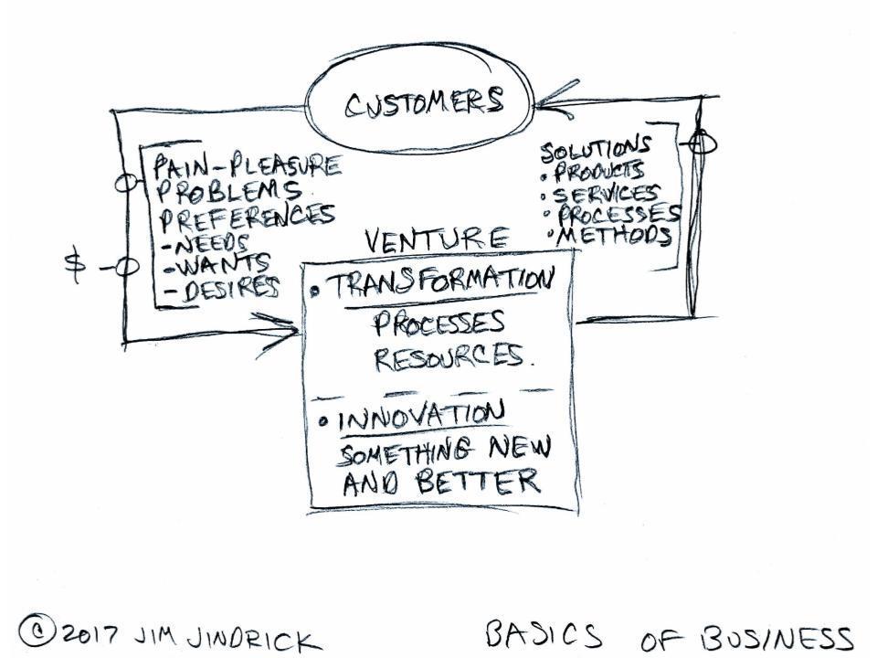 basics of business.jpg