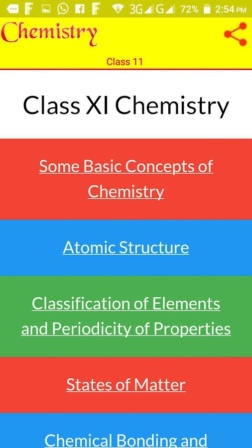 Chemistry Notes For Class 11 PDF Download